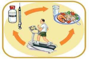 causas diabetes mellitus