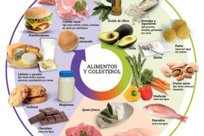Nico lugar dieta para adelgazar 1 o 2 kilos por semana