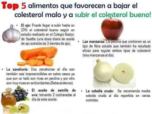 Acido urico alto y colesterol alto acido urico normal en mujeres acido urico alimentos que lo - Alimentos que provocan colesterol ...
