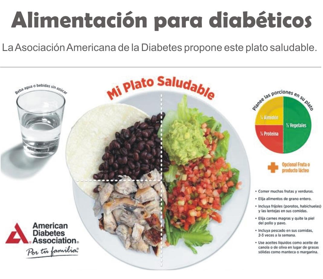 Los alimentos light son aptos para diab ticos - Alimentos para controlar la diabetes ...