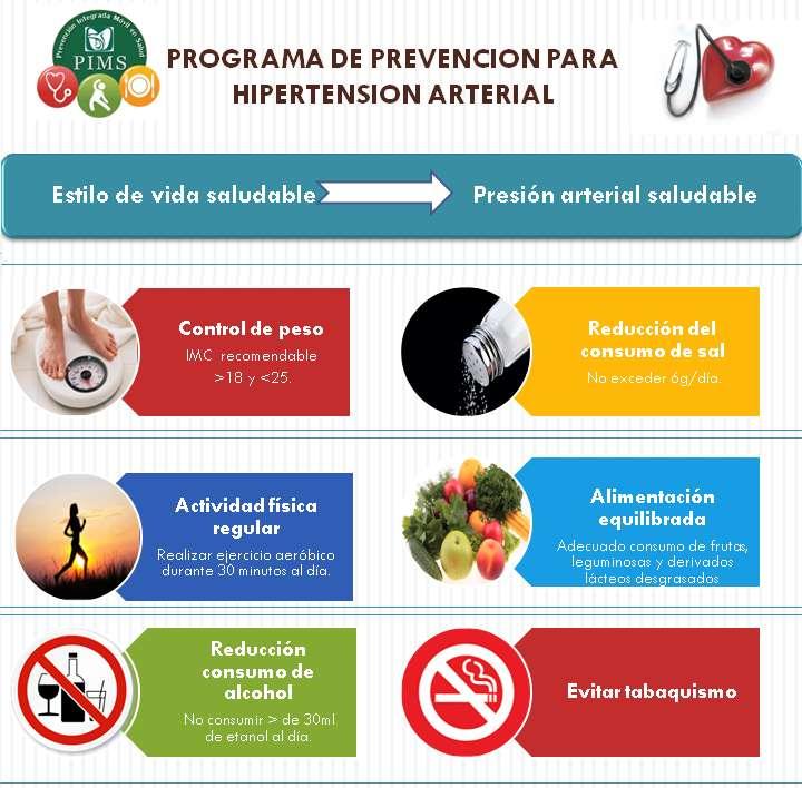 Acido urico y presion alta alimentacion sana acido urico las espinacas producen acido urico - Alimentos para la hipertension alta ...