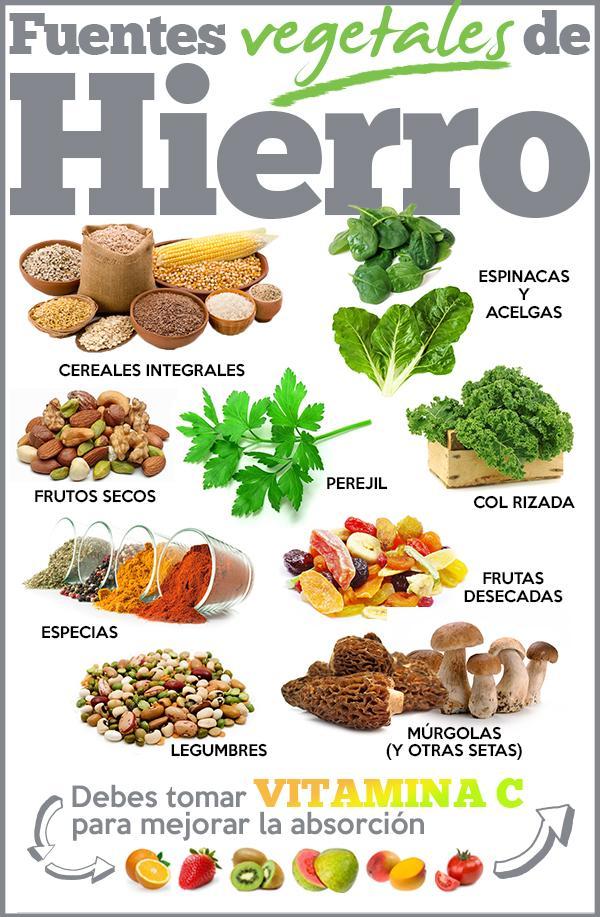 alimentos vegetales que aportan hierro