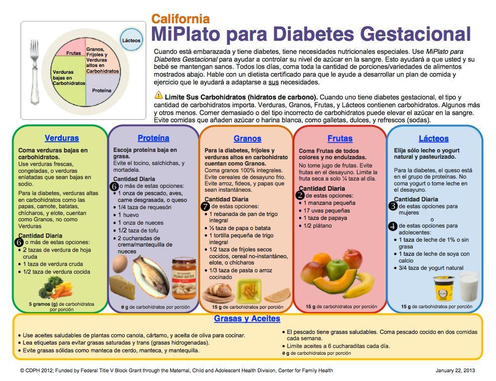 Alimentos con fibra para la Diabetes Gestacional