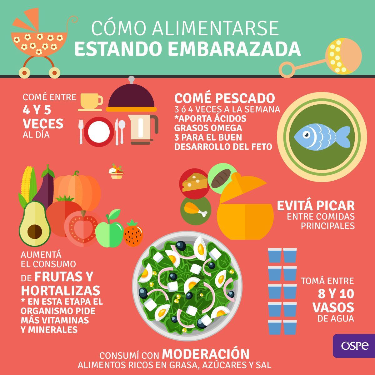 Alimentos prohibidos durante el embarazo - Alimentos no permitidos en el embarazo ...